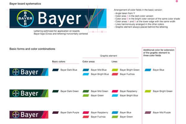 Bayer CD Bande Gestaltungssystematik von DESIGN B3